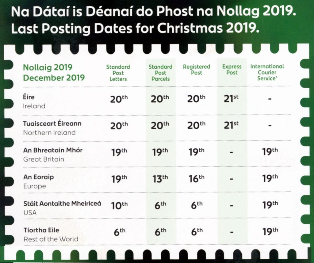 Last dates for posting for Christmas 2019